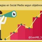 6 Estrategias de Social Media según los objetivos de tu marca