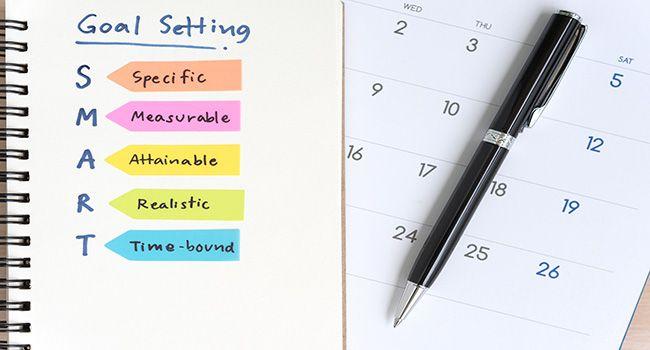Como definir tus objetivos El modelo SMART