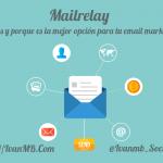 Mailrelay: ¿Qué es y porque es la mejor opción para tu email marketing?