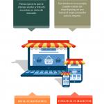 ¿Te apuntas a vender por Internet? Empieza decidiendo qué vender