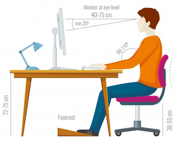 Posicion correcta ergonomia teletrabajo